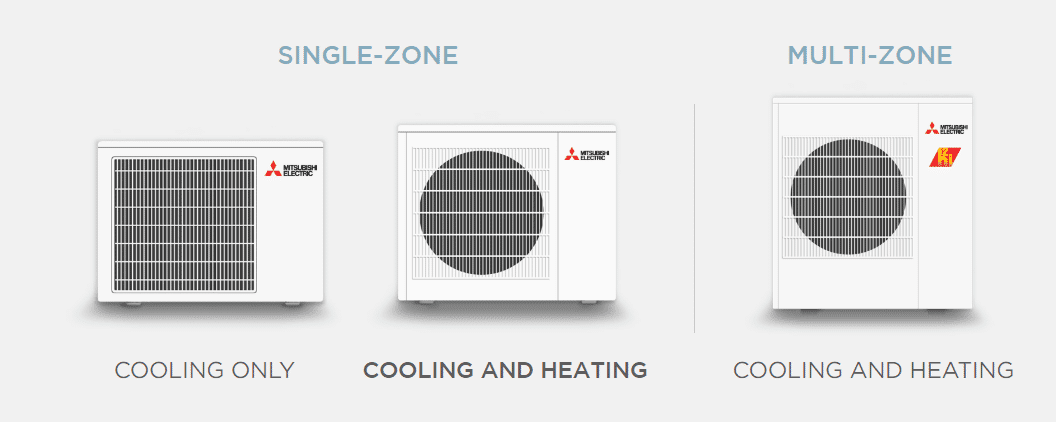 heat pumps heating and cooling