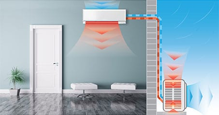 Air Conditioner Heater Combo