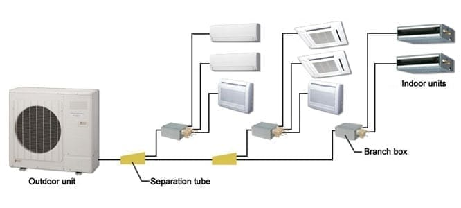 Ductless Mini Split Air Source Heat Pumps